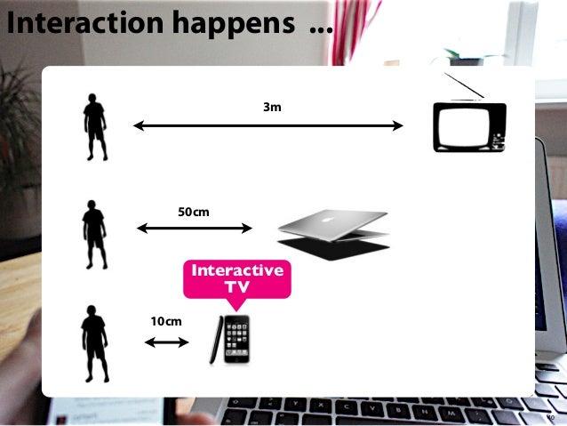Interaction happens ... 3m  50cm  Interactive TV 10cm  40