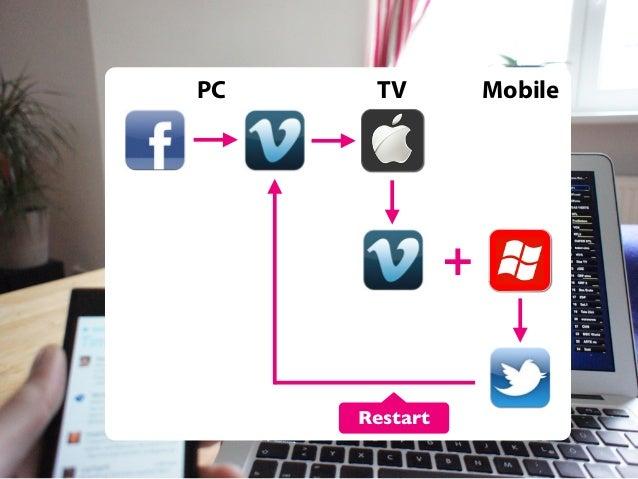 PC  TV  Mobile  + Restart