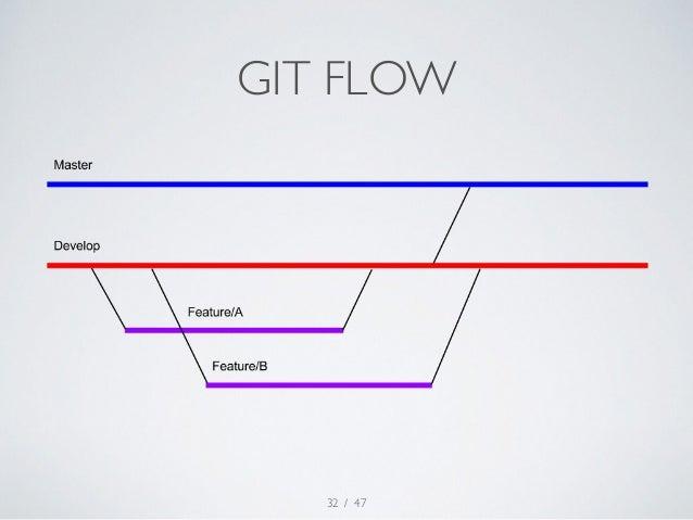 GIT FLOW  / 47  32