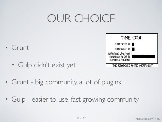OUR CHOICE  • Grunt  • Gulp didn't exist yet  • Grunt - big community, a lot of plugins  • Gulp - easier to use, fast grow...