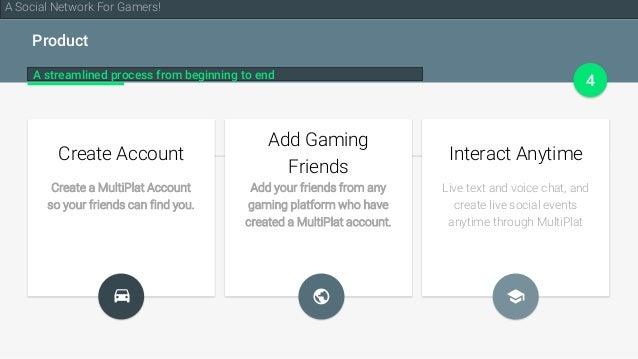 MultiPlat A Social Media Site For Gamers