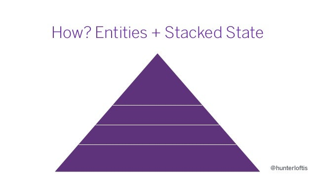 @hunterloftis How? Entities + Stacked State View
