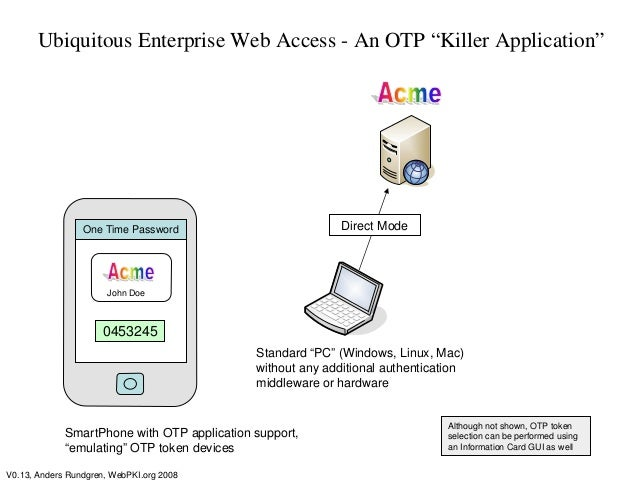 Multiple credentials-in-the-enterprise Slide 3