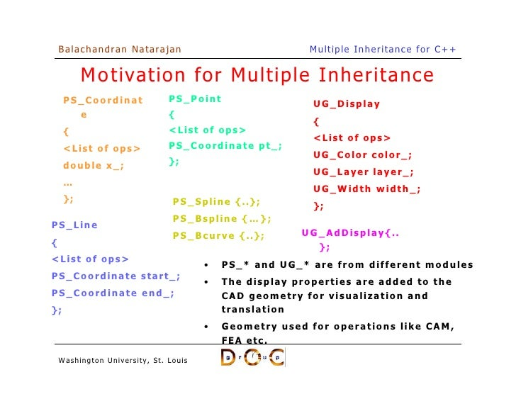 Multiple Inheritance For C++