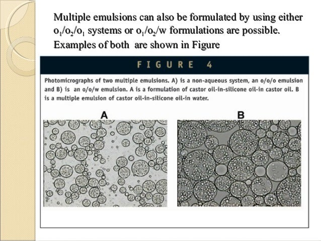 the multiple emulsions Multiple emulsions have great potential for application in food science as a means to reduce fat content or for controlled encapsulation and release of actives however, neither production nor stability is straightforward typically, multiple emulsions are prepared via two emulsification steps and a variety of.