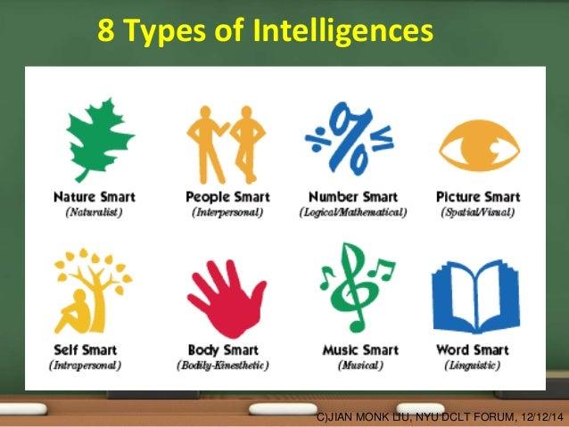 Multiple Intelligence In Chinese Classroom Jian Monk Liu