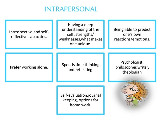 the theory of multiple intelligences its strength and weaknesses essay This form can help you determine which intelligences are strongest for you if you're a teacher i often look for weaknesses in myself that i see in others.