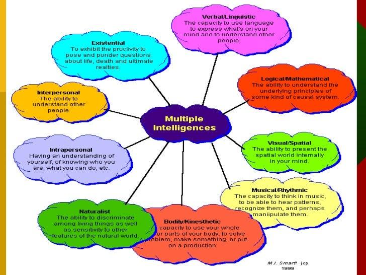 types of intelligence test pdf