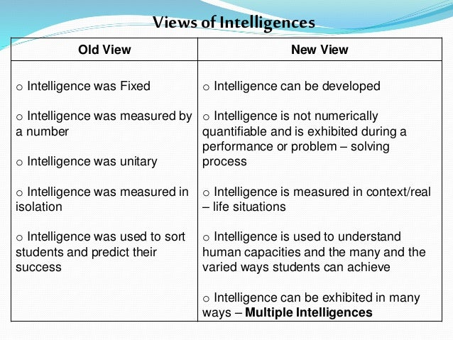 unitary intelligence