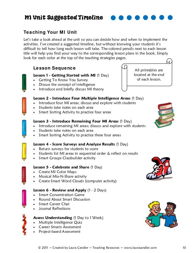 Astounding image intended for multiple intelligences test printable