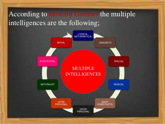 mine and howard gardners personal views Brain stuff howard gardner's 9 types of intelligence in correlation to mbti & being an entp intra-personal: in correlation to howard gardners theories.
