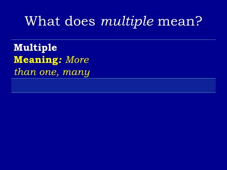 Multiple meaning words Slide 2