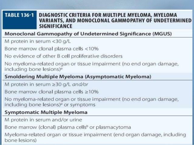 Metastasis Cast Multiple myeloma