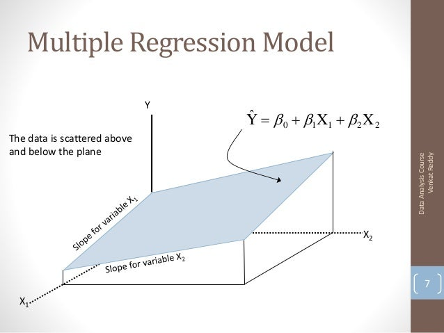 regression in research Quizlet provides regression research methods activities, flashcards and games start learning today for free.