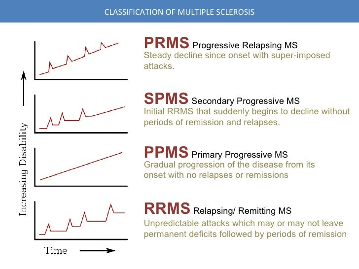 a description of multiple sclerosis Finally, a brief description of the available treatments will be presented   national multiple sclerosis society (usa) advisory committee on clinical trials  of.