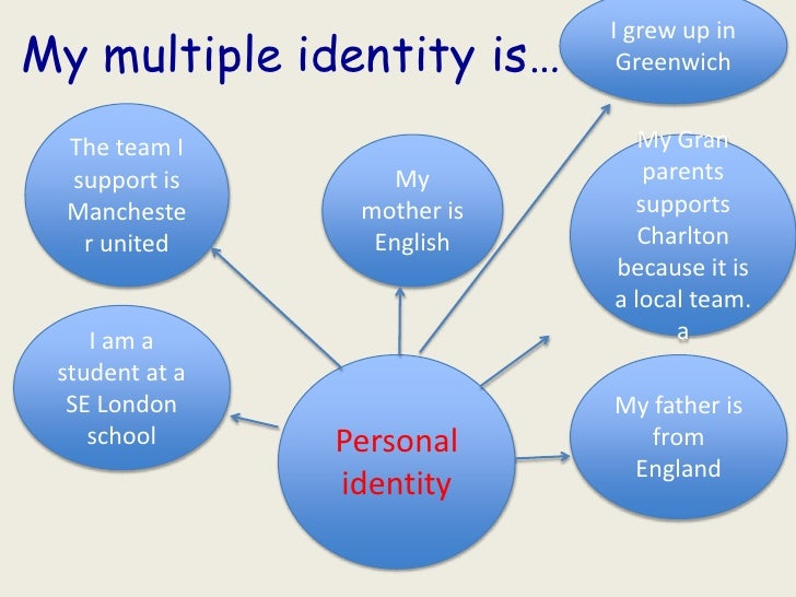 Three artefacts of my learner identity