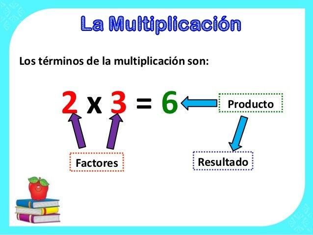Resultado de imagen de terminos de la multiplicacion