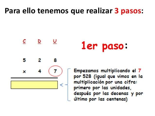 Multiplicación Por Dos Cifras