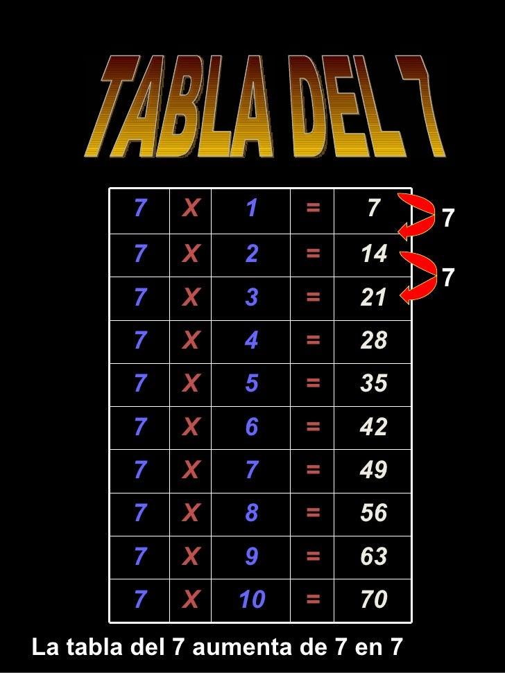 TABLA DEL 7 La tabla del 7 aumenta de 7 en 7 7 7 7 X 1 = 7 7 X 2 = 14 7 X 3 = 21 7 X 4 = 28 7 X 5 = 35 7 X 6 = 42 7 X 7 = ...