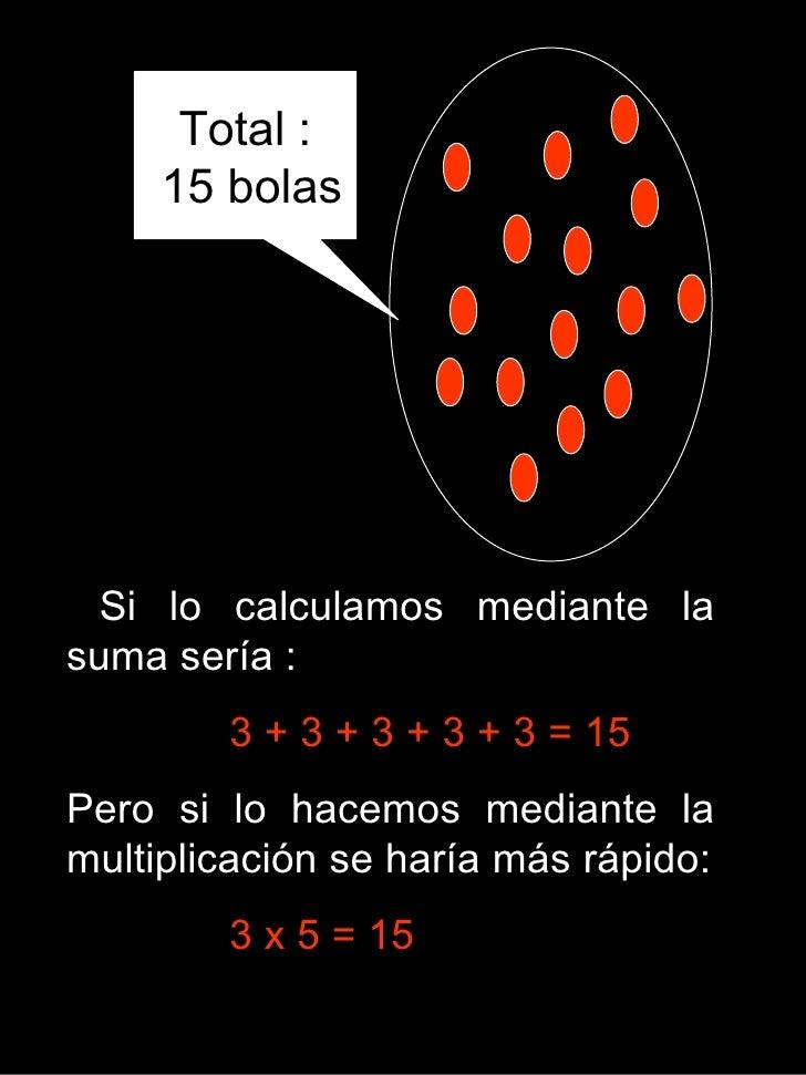 Total : 15 bolas Si lo calculamos mediante la suma sería : 3 + 3 + 3 + 3 + 3 = 15 Pero si lo hacemos mediante la multiplic...
