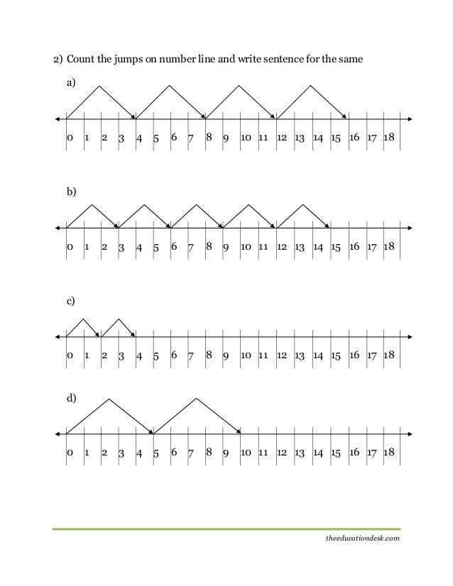 multiplication number line worksheets Termolak – Multiplication on Number Line Worksheets