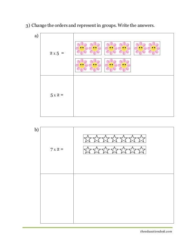 Maths Multiplication Worksheet CBSE Grade II – Multiplication Groups Worksheet