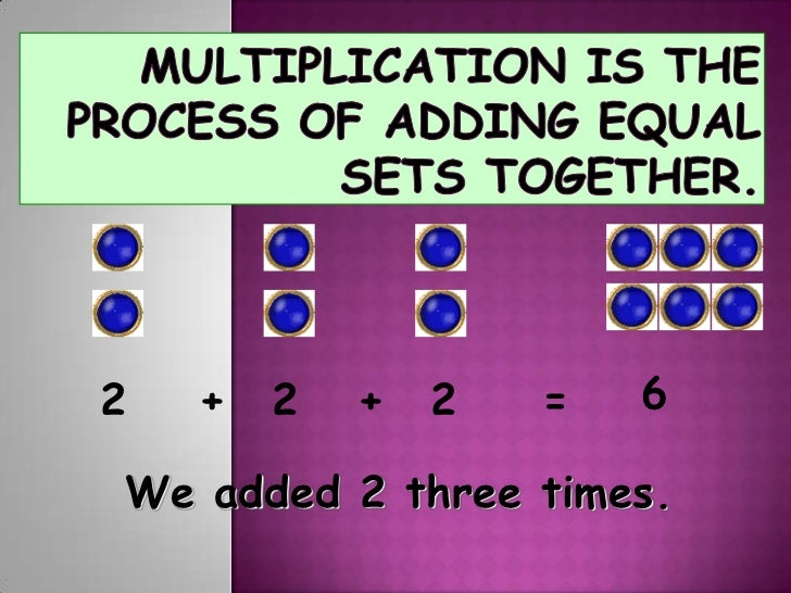 Repeated Addition And Multiplication Proga Info
