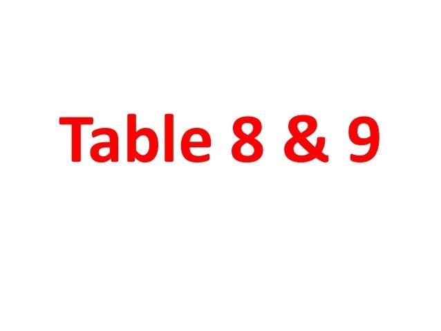 Multiplication Table 8 9