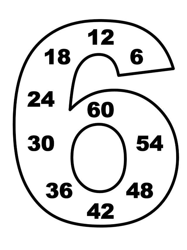 Multiplication table in magical numbers. Таблицата за умножение в магически цифри