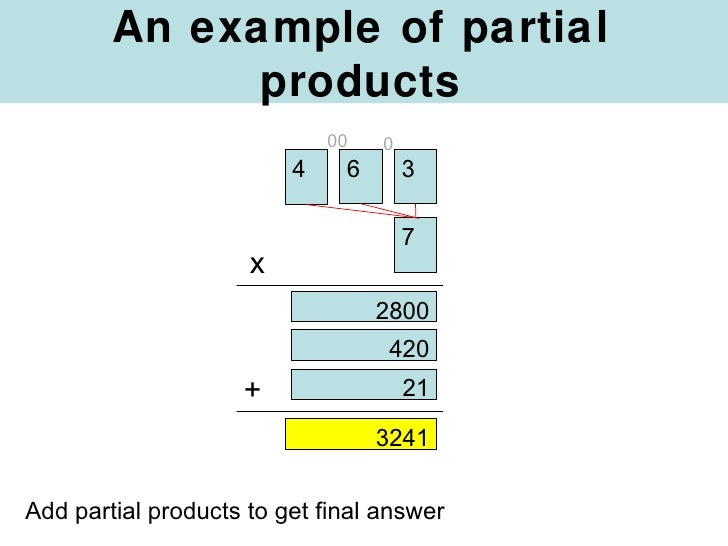 Partial Products Multiplication - 3 by 1