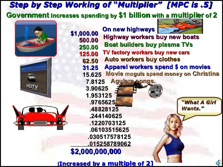 """Step by Step Working of """"Multiplier""""  [MPC is .5] $1,000.00 500.00 250.00 125.00 62.50 31.25 15.625 7.8125 3.90625 1.95312..."""