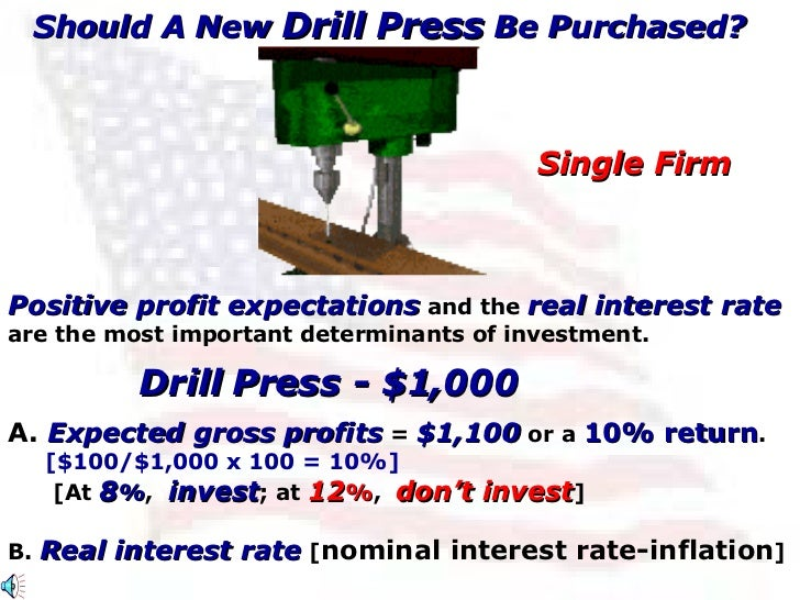 Should A New   Drill Press   Be Purchased?   Positive profit expectations  and the  real interest rate   are the most impo...