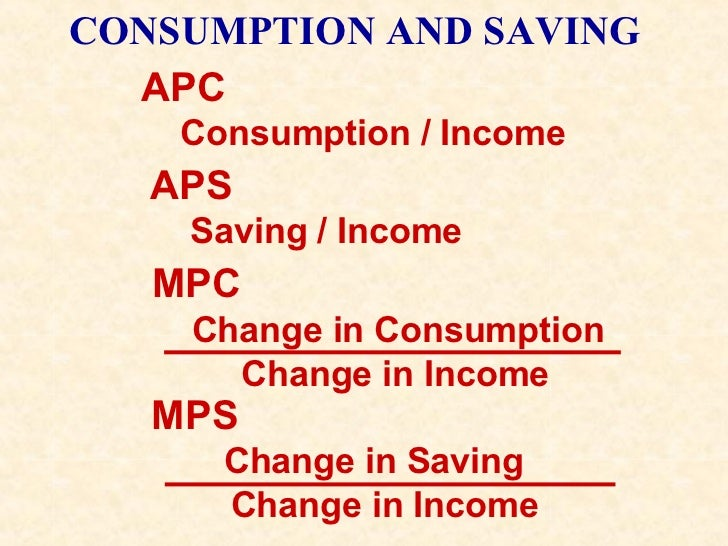 CONSUMPTION AND SAVING APC Consumption / Income APS Saving / Income MPS Change in Saving Change in Income MPC Change in Co...
