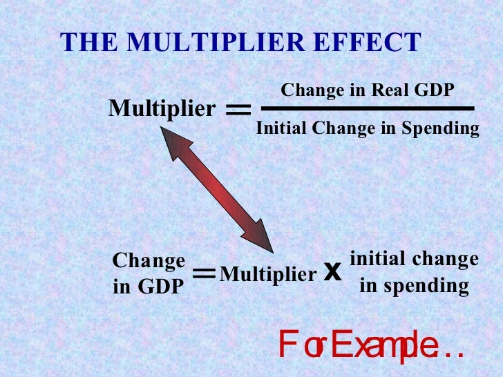 THE MULTIPLIER EFFECT For Example… Change in GDP = Multiplier  x initial change in spending Multiplier  = Change in Real G...