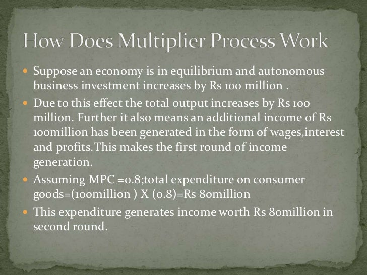  Suppose an economy is in equilibrium and autonomous   business investment increases by Rs 100 million .  Due to this ef...