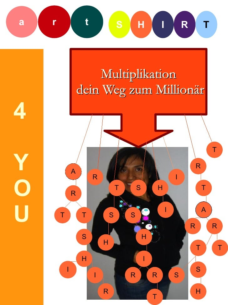 a   r                t               S       H           I           R           T                              Multiplika...