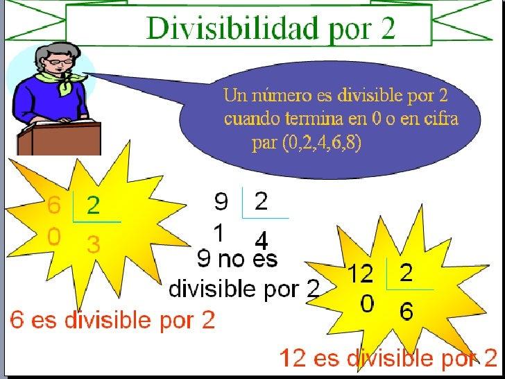 DIVISORES DE UN NÚMERO Un número  a  es divisor de un número  b  si la división de  b  entre  a  es exacta. VAMOS A PRACTI...