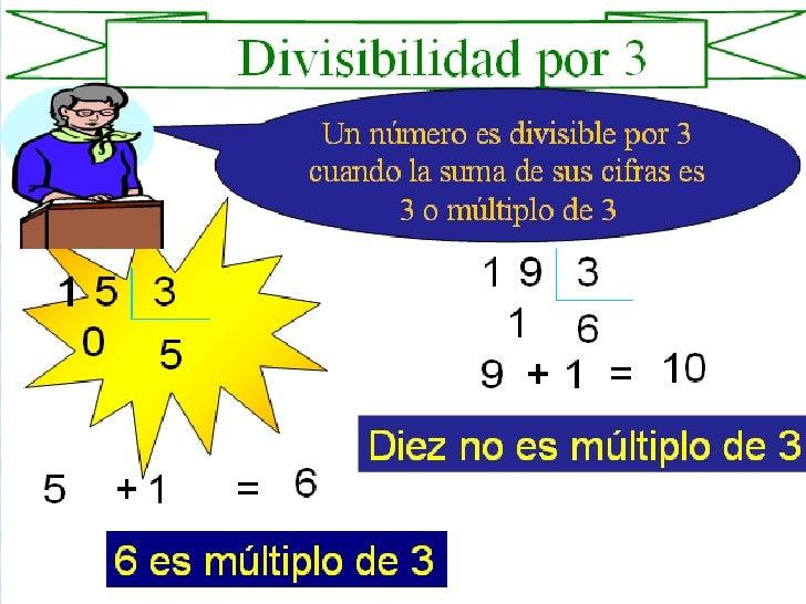 CRITERIOS DE DIVISIBILIDAD Nos permiten descubrir si un número es divisible por otro sin necesidad de hacer la división.