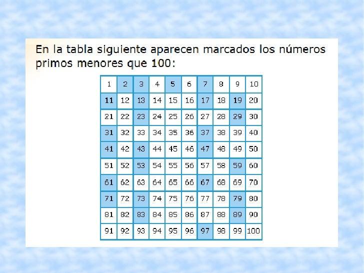 Otra forma de calcular de m.c.d.