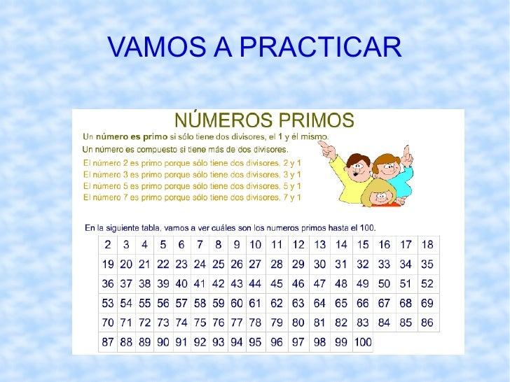 NÚMEROS PRIMOS Y COMPUESTOS Llamamos número primo al que solo tiene dos divisores: él mismo y la unidad. En cambio, un núm...