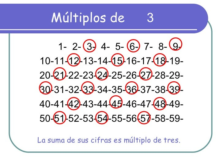 Multiplos y divisores for Multiples de 6