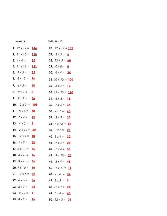 Multiply quiz-0-12