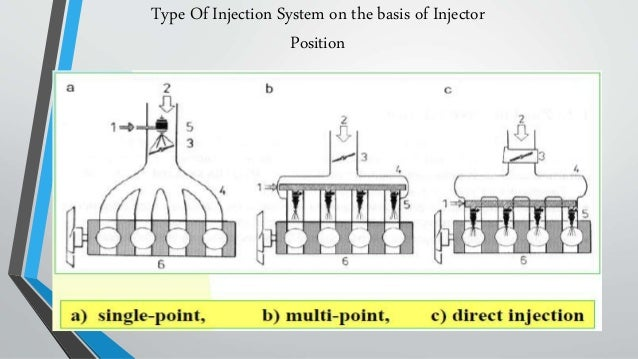 engine fuel system diagram electrical junction box wiring