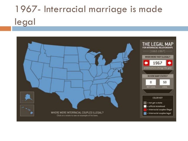 What does the Bible say about interracial marriage