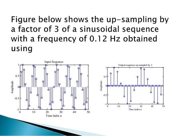 multirate signal processing Elt-44007 radio architectures and signal processing review of multirate digital signal processing goals • understand the possibilities of basic multirate signal.