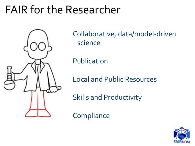 FAIR for the Researcher Collaborative, data/model-driven science Publication Local and Public Resources Skills and Product...