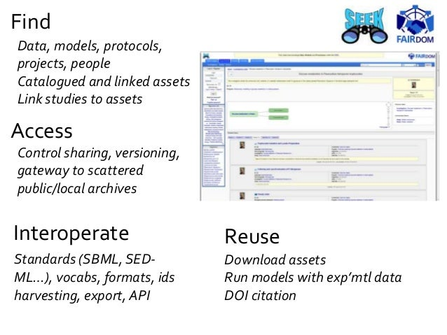 Find Data, models, protocols, projects, people Catalogued and linked assets Link studies to assets Control sharing, versio...