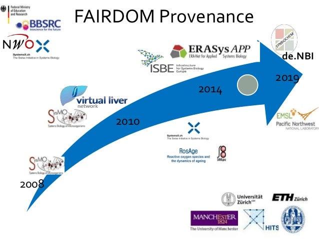 FAIRDOM Provenance 2008 2010 2014 de.NBI 2019