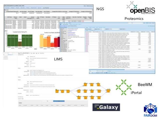 NGS Proteomics LIMS iPortal BeeWM
