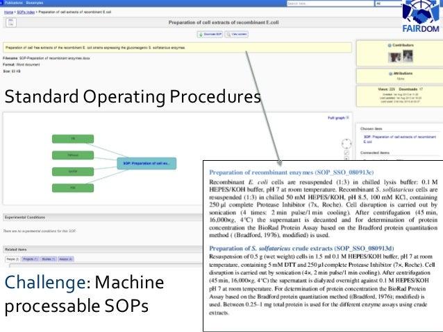 StandardOperating Procedures Challenge: Machine processable SOPs